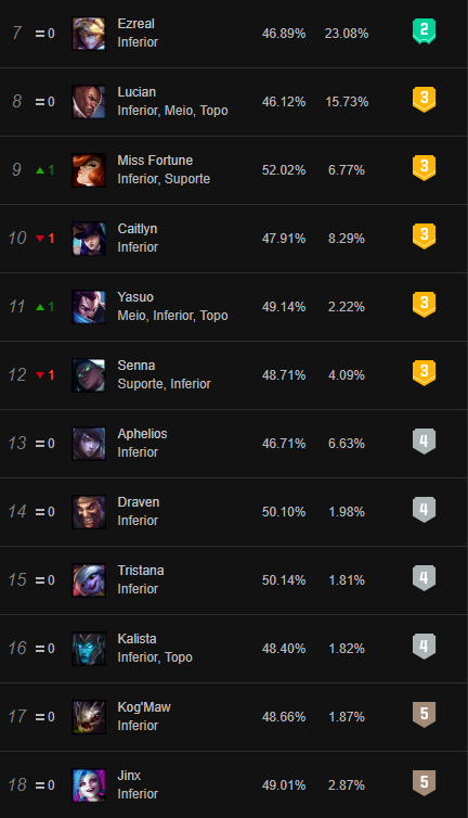 adc tier.png