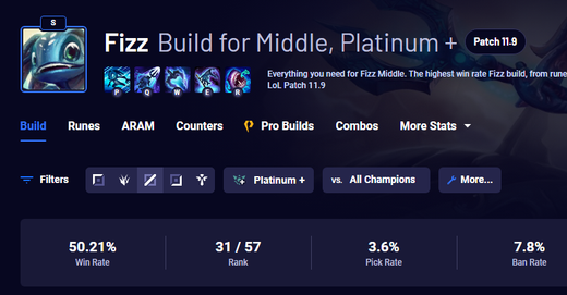Fizz winrate.png